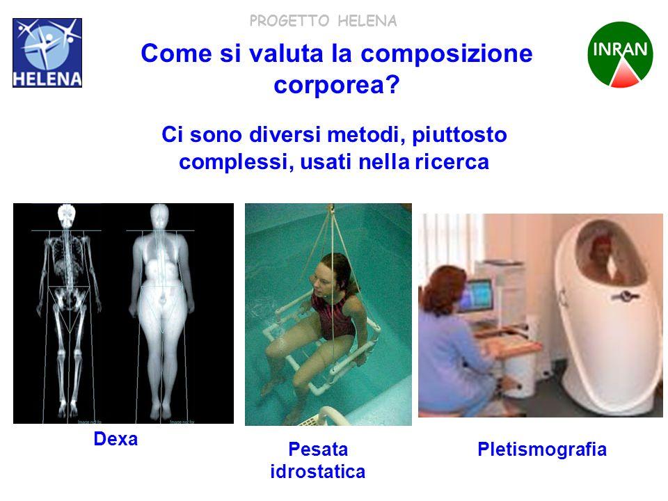 Come si valuta la composizione corporea? Dexa PletismografiaPesata idrostatica Ci sono diversi metodi, piuttosto complessi, usati nella ricerca