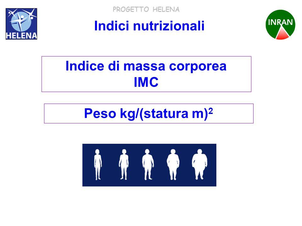 PROGETTO HELENA Indice di massa corporea IMC Indici nutrizionali Peso kg/(statura m) 2