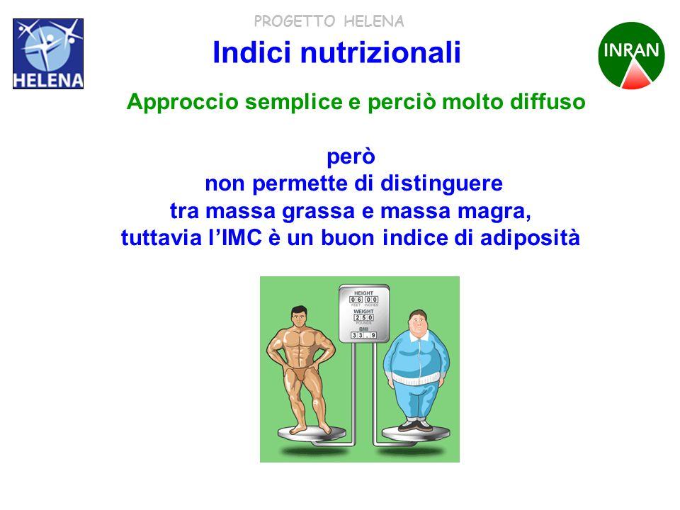 PROGETTO HELENA Approccio semplice e perciò molto diffuso però non permette di distinguere tra massa grassa e massa magra, tuttavia lIMC è un buon ind