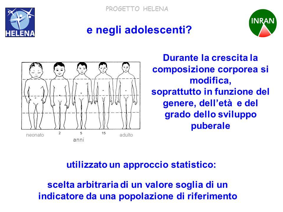 PROGETTO HELENA e negli adolescenti? Durante la crescita la composizione corporea si modifica, soprattutto in funzione del genere, delletà e del grado
