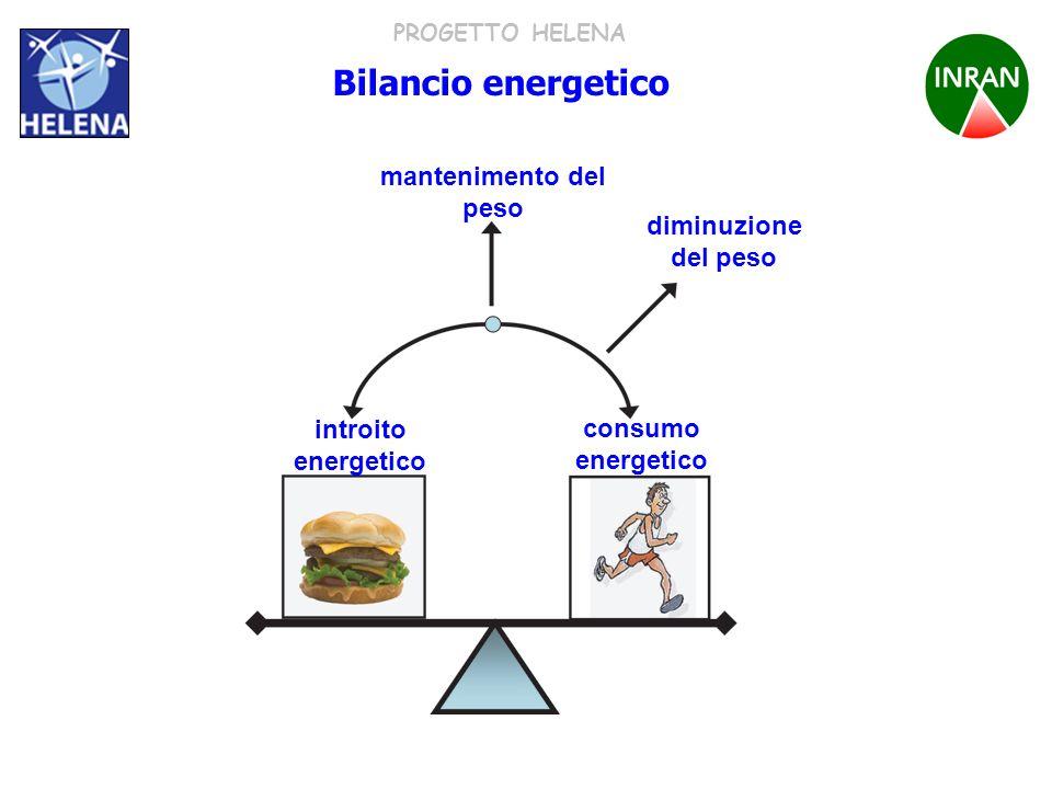 PROGETTO HELENA mantenimento del peso aumento del peso diminuzione del peso consumo energetico introito energetico Bilancio energetico