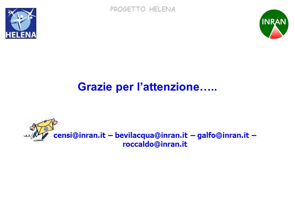 PROGETTO HELENA Grazie per lattenzione….. censi@inran.it – bevilacqua@inran.it – galfo@inran.it – roccaldo@inran.it