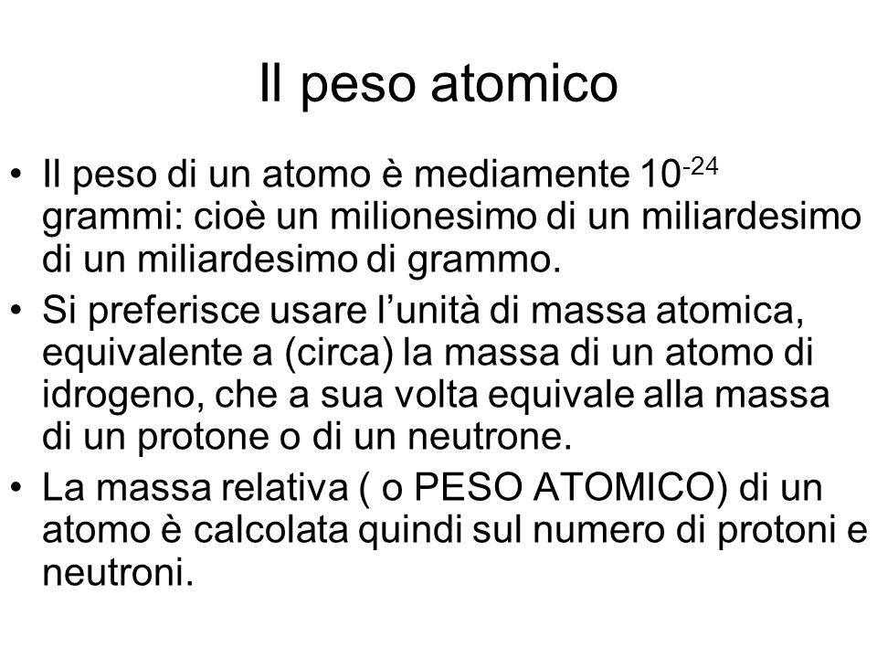 Il peso atomico Il peso di un atomo è mediamente 10 -24 grammi: cioè un milionesimo di un miliardesimo di un miliardesimo di grammo. Si preferisce usa