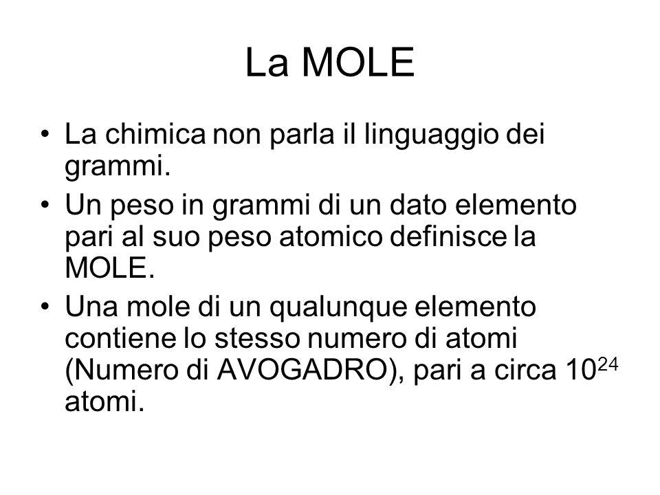 La MOLE La chimica non parla il linguaggio dei grammi. Un peso in grammi di un dato elemento pari al suo peso atomico definisce la MOLE. Una mole di u
