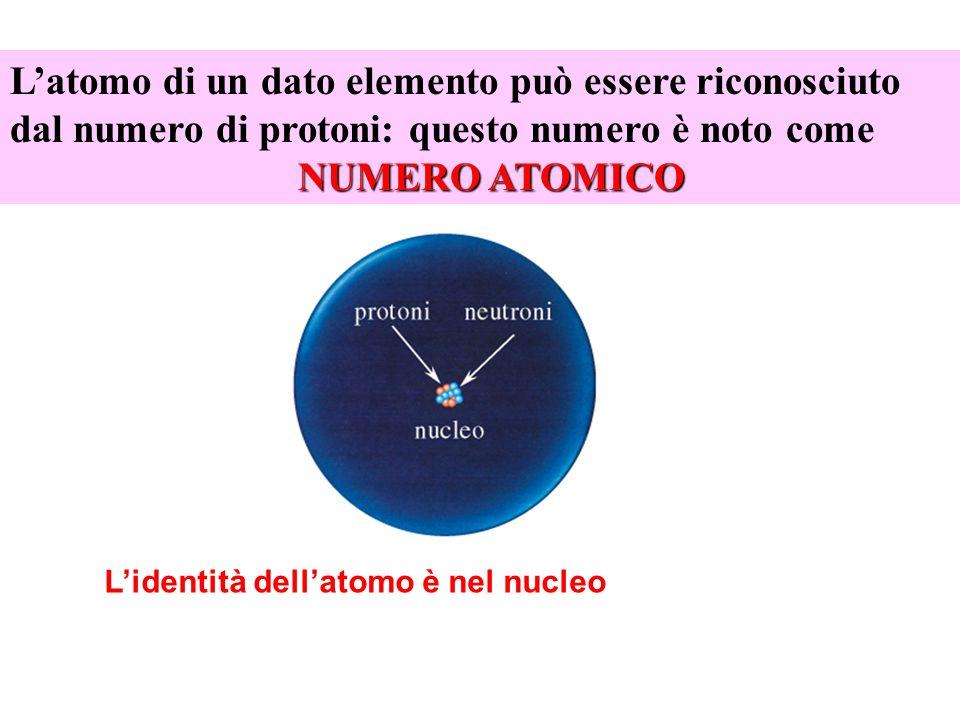 NUMERO ATOMICO Latomo di un dato elemento può essere riconosciuto dal numero di protoni: questo numero è noto come NUMERO ATOMICO Lidentità dellatomo è nel nucleo