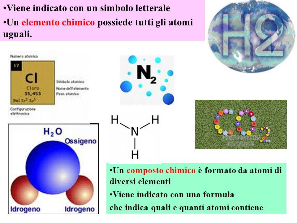 Viene indicato con un simbolo letterale Un elemento chimico possiede tutti gli atomi uguali. Un composto chimico è formato da atomi di diversi element