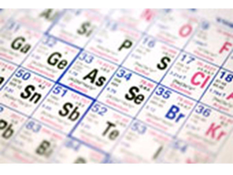 Tavola Periodica degli Elementi ProprietàProprietà Orbitale IsotopiOrbitaleIsotopiWeight Nomi Elettroni 123456789101112131415161718 1 1 H At o mi c #