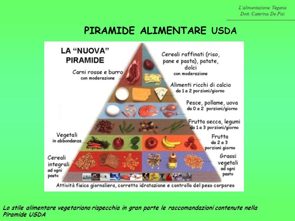 Lalimentazione Vegana Dott. Caterina De Pisi Lo stile alimentare vegetariano rispecchia in gran parte le raccomandazioni contenute nella Piramide USDA