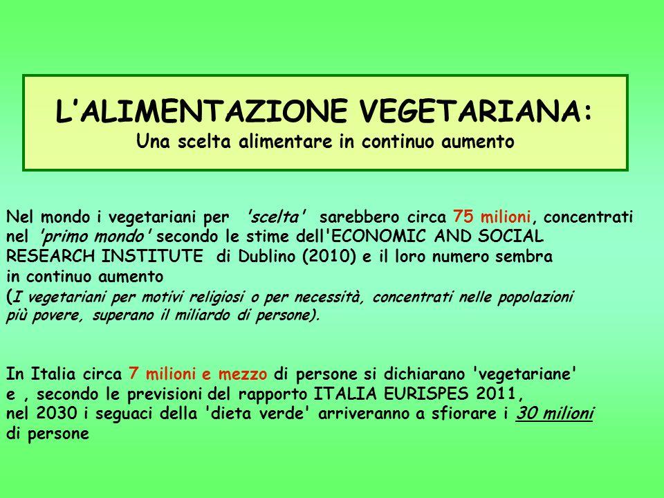 Nel mondo i vegetariani per 'scelta' sarebbero circa 75 milioni, concentrati nel 'primo mondo' secondo le stime dell'ECONOMIC AND SOCIAL RESEARCH INST