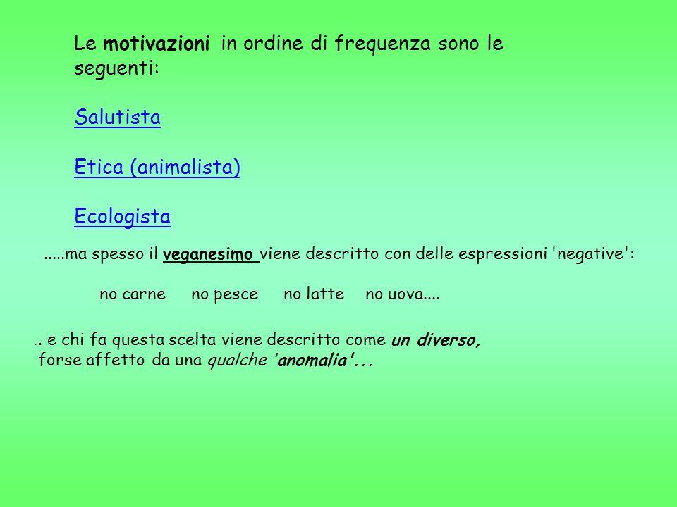 Le motivazioni in ordine di frequenza sono le seguenti: Salutista Etica (animalista) Ecologista.....ma spesso il veganesimo viene descritto con delle