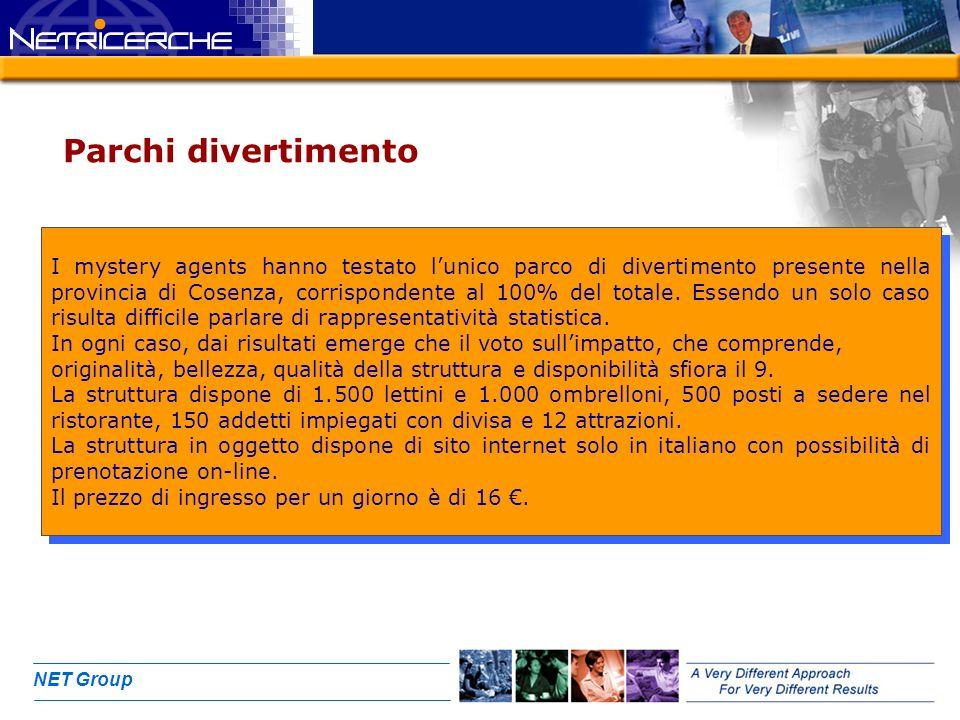 NET Group Parchi divertimento I mystery agents hanno testato lunico parco di divertimento presente nella provincia di Cosenza, corrispondente al 100%