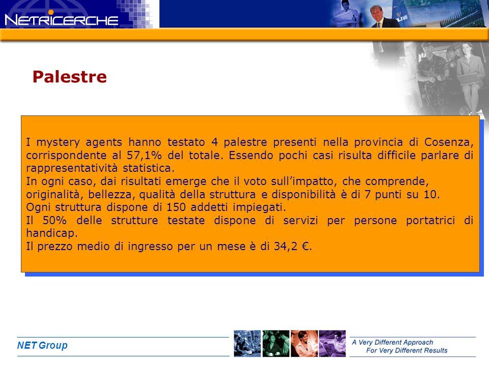 NET Group Palestre I mystery agents hanno testato 4 palestre presenti nella provincia di Cosenza, corrispondente al 57,1% del totale. Essendo pochi ca