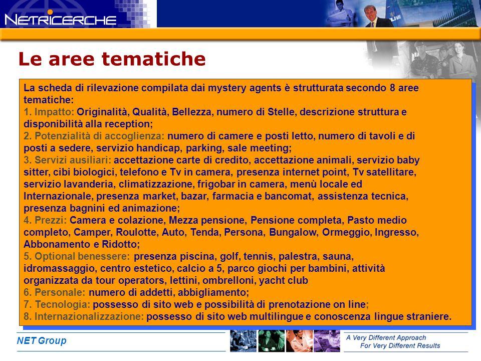 NET Group Le aree tematiche La scheda di rilevazione compilata dai mystery agents è strutturata secondo 8 aree tematiche: 1. Impatto: Originalità, Qua