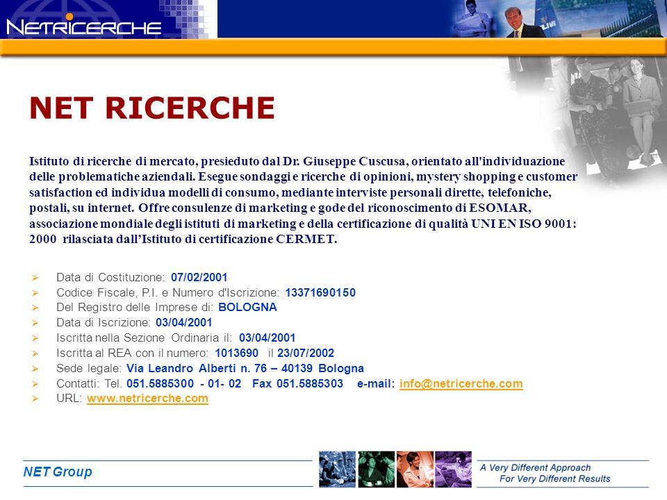NET Group NET RICERCHE Data di Costituzione: 07/02/2001 Codice Fiscale, P.I. e Numero d'Iscrizione: 13371690150 Del Registro delle Imprese di: BOLOGNA