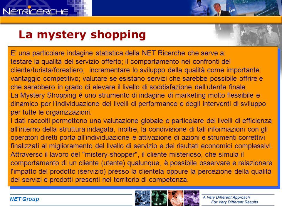 NET Group La mystery shopping E' una particolare indagine statistica della NET Ricerche che serve a: testare la qualità del servizio offerto; il compo