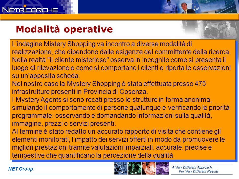 NET Group Modalità operative Lindagine Mistery Shopping va incontro a diverse modalità di realizzazione, che dipendono dalle esigenze del committente