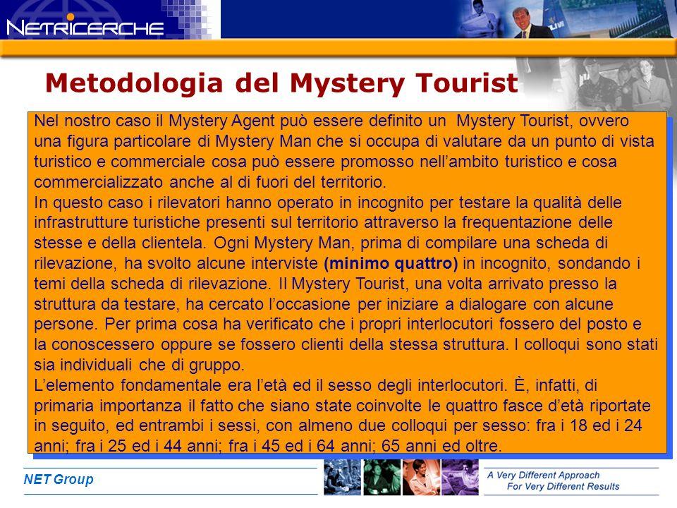 NET Group Metodologia del Mystery Tourist Nel nostro caso il Mystery Agent può essere definito un Mystery Tourist, ovvero una figura particolare di Mystery Man che si occupa di valutare da un punto di vista turistico e commerciale cosa può essere promosso nellambito turistico e cosa commercializzato anche al di fuori del territorio.