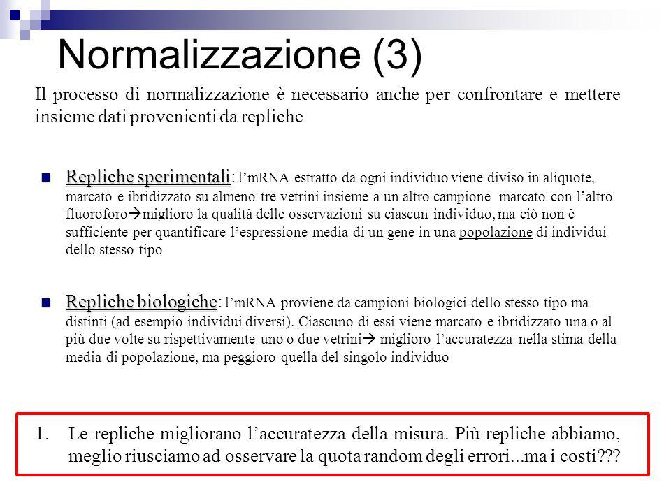 Normalizzazione (3) Il processo di normalizzazione è necessario anche per confrontare e mettere insieme dati provenienti da repliche Repliche sperimen