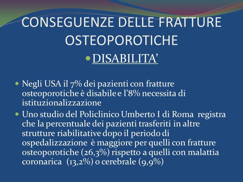 CONSEGUENZE DELLE FRATTURE OSTEOPOROTICHE DISABILITA Negli USA il 7% dei pazienti con fratture osteoporotiche è disabile e l8% necessita di istituzionalizzazione Uno studio del Policlinico Umberto I di Roma registra che la percentuale dei pazienti trasferiti in altre strutture riabilitative dopo il periodo di ospedalizzazione è maggiore per quelli con fratture osteoporotiche (26,3%) rispetto a quelli con malattia coronarica (13,2%) o cerebrale (9,9%)
