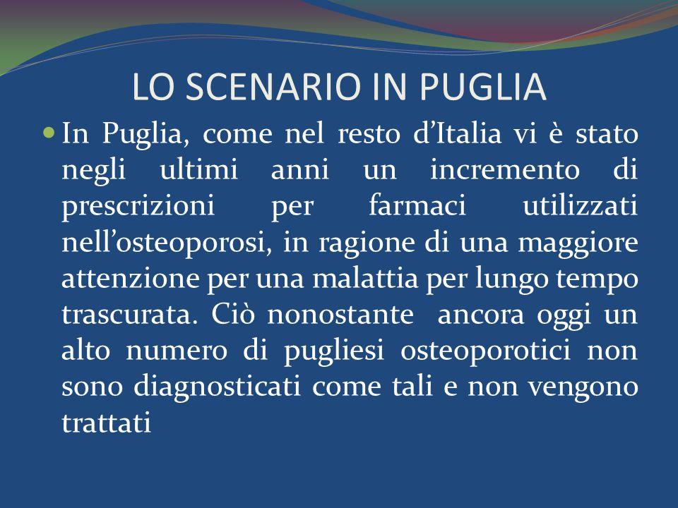 LO SCENARIO IN PUGLIA In Puglia, come nel resto dItalia vi è stato negli ultimi anni un incremento di prescrizioni per farmaci utilizzati nellosteoporosi, in ragione di una maggiore attenzione per una malattia per lungo tempo trascurata.