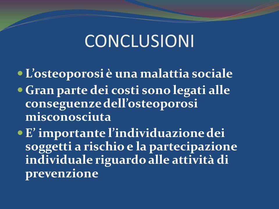 CONCLUSIONI Losteoporosi è una malattia sociale Gran parte dei costi sono legati alle conseguenze dellosteoporosi misconosciuta E importante lindividuazione dei soggetti a rischio e la partecipazione individuale riguardo alle attività di prevenzione