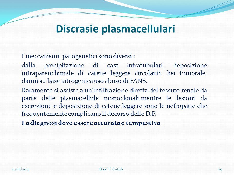 Discrasie plasmacellulari I meccanismi patogenetici sono diversi : dalla precipitazione di cast intratubulari, deposizione intraparenchimale di catene