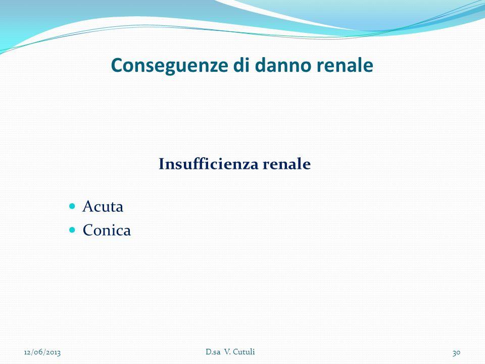 Conseguenze di danno renale Insufficienza renale Acuta Conica 12/06/201330D.sa V. Cutuli