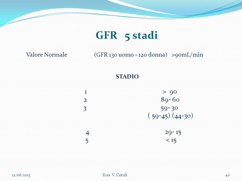 GFR 5 stadi Valore Normale (GFR 130 uomo - 120 donna) >90mL/min STADIO 1 > 90 2 89- 60 3 59- 30 ( 59-45) (44-30) 4 29- 15 5 < 15 12/06/201340D.sa V. C