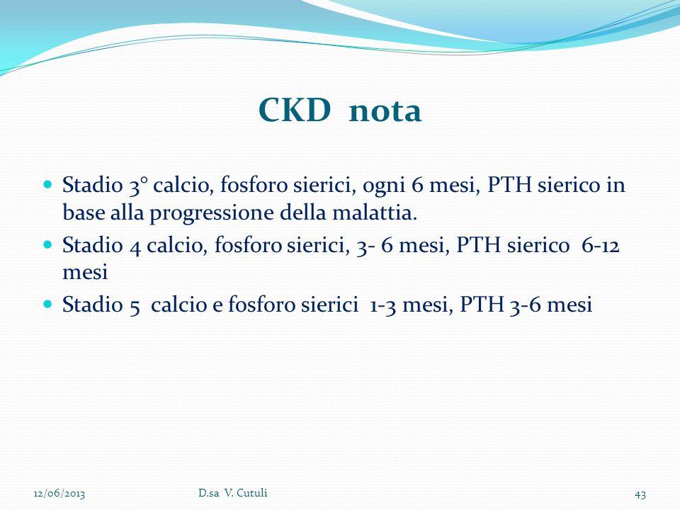 CKD nota Stadio 3° calcio, fosforo sierici, ogni 6 mesi, PTH sierico in base alla progressione della malattia. Stadio 4 calcio, fosforo sierici, 3- 6