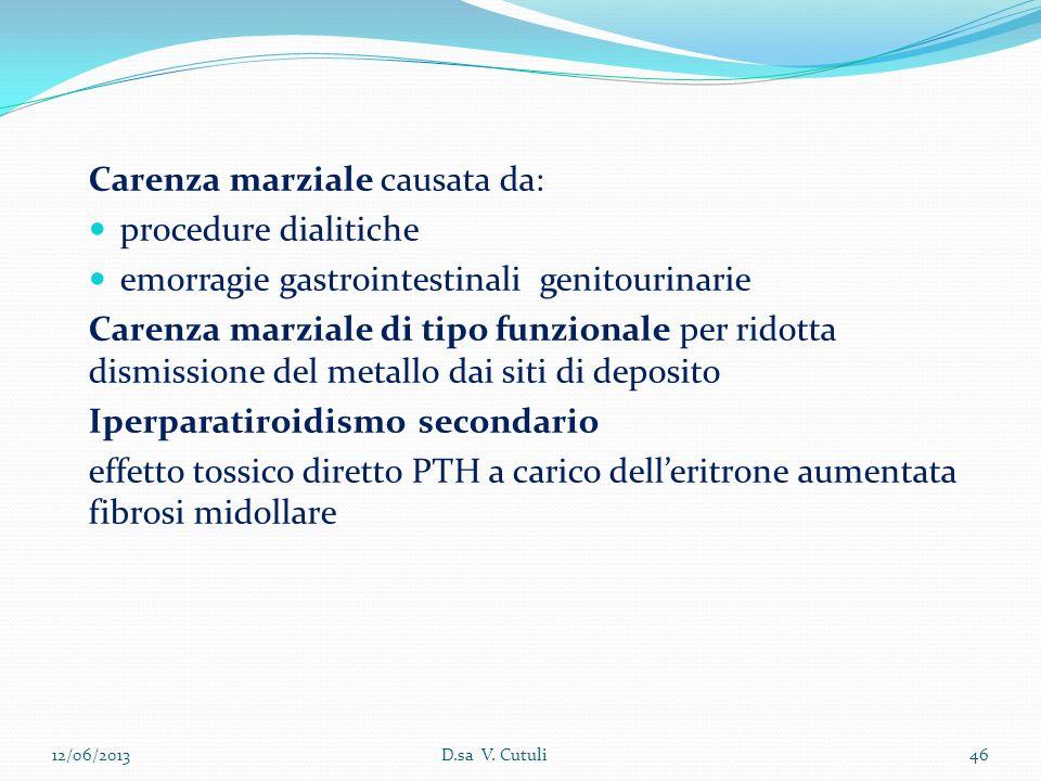 Carenza marziale causata da: procedure dialitiche emorragie gastrointestinali genitourinarie Carenza marziale di tipo funzionale per ridotta dismissio