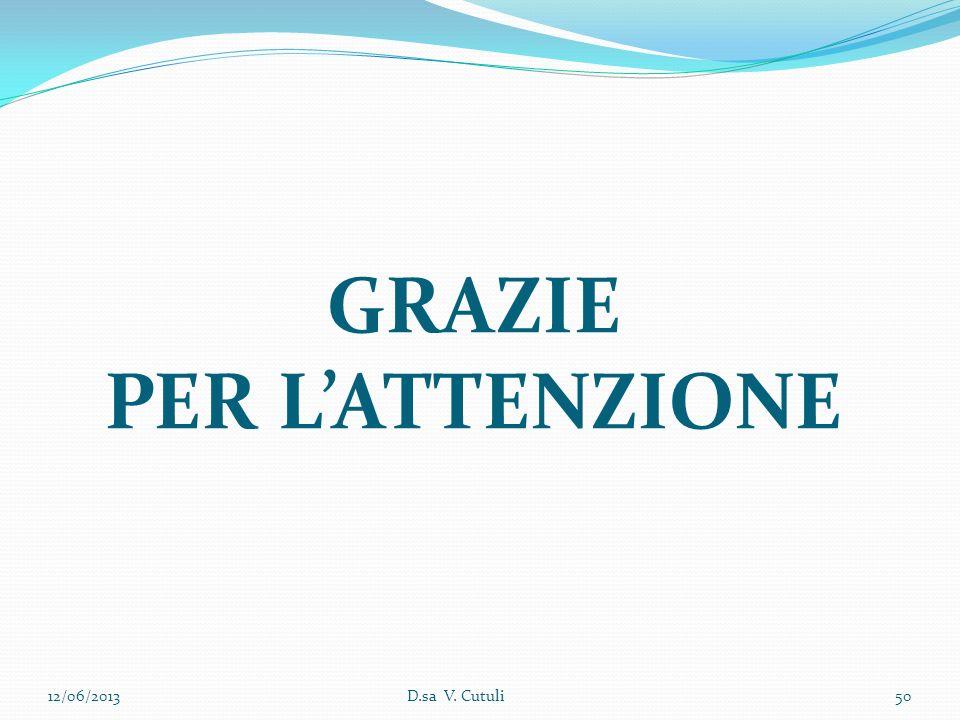 GRAZIE PER LATTENZIONE 12/06/201350D.sa V. Cutuli