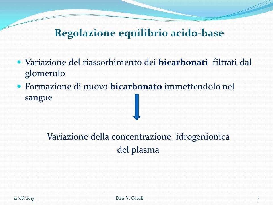 12/06/2013D.sa V. Cutuli7 Regolazione equilibrio acido-base Variazione del riassorbimento dei bicarbonati filtrati dal glomerulo Formazione di nuovo b