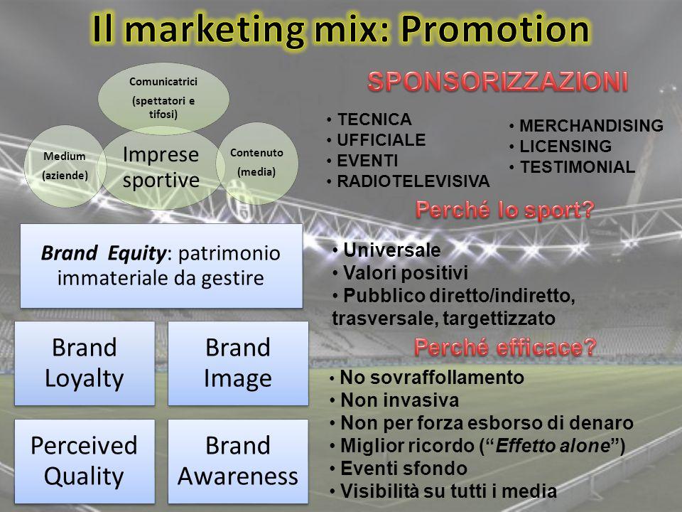 Imprese sportive Comunicatrici (spettatori e tifosi) Contenuto (media) Medium (aziende) Brand Loyalty Brand Image Perceived Quality Brand Awareness Br