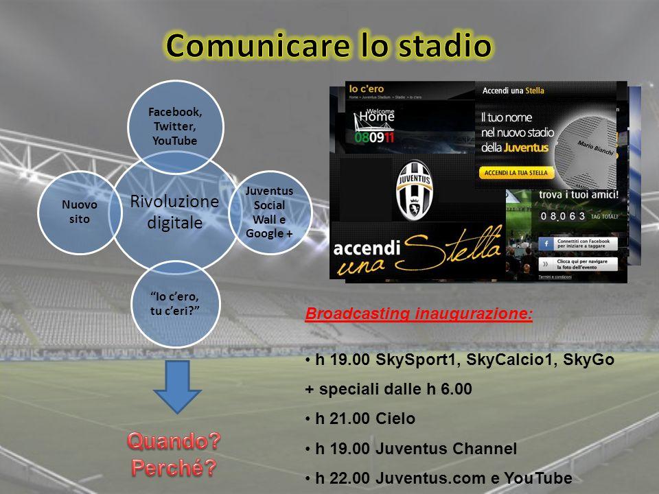 Rivoluzione digitale Facebook, Twitter, YouTube Juventus Social Wall e Google + Io cero, tu ceri? Nuovo sito Broadcasting inaugurazione: h 19.00 SkySp