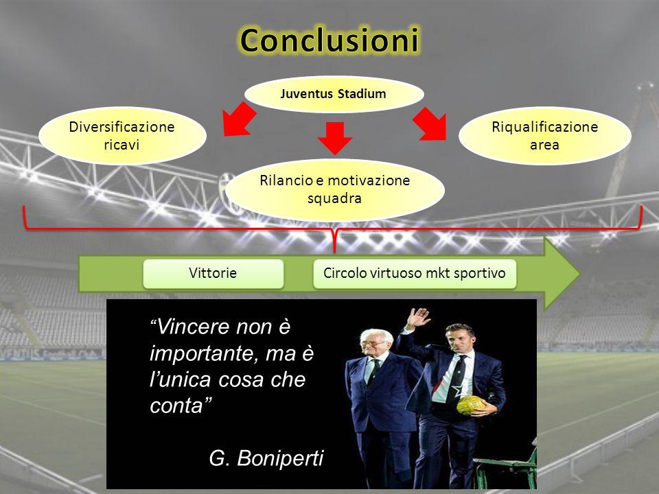 Juventus Stadium Rilancio e motivazione squadra Diversificazione ricavi Riqualificazione area VittorieCircolo virtuoso mkt sportivo Vincere non è impo