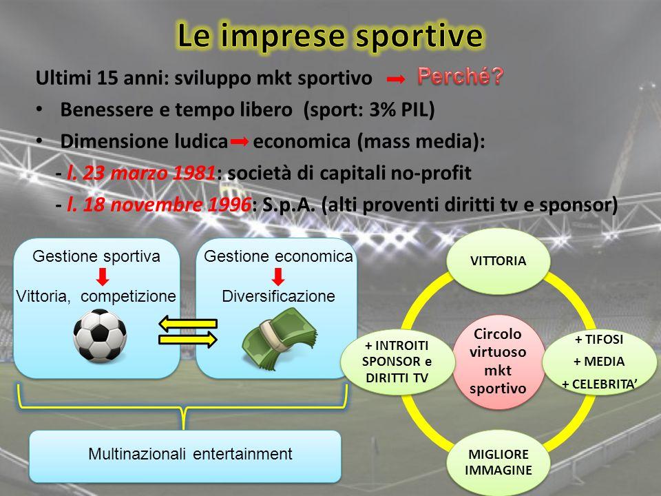 Ultimi 15 anni: sviluppo mkt sportivo Benessere e tempo libero (sport: 3% PIL) Dimensione ludica economica (mass media): - l. 23 marzo 1981: società d