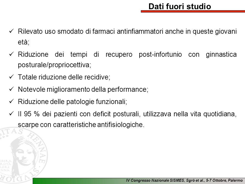 IV Congresso Nazionale SISMES, Sgrò et al., 5-7 Ottobre, Palermo Dati fuori studio Rilevato uso smodato di farmaci antinfiammatori anche in queste gio