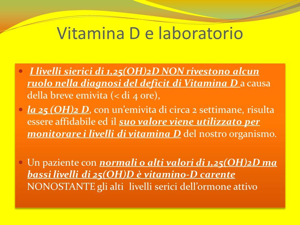 Vitamina D e laboratorio I livelli sierici di 1,25(OH)2D NON rivestono alcun ruolo nella diagnosi del deficit di Vitamina D a causa della breve emivit