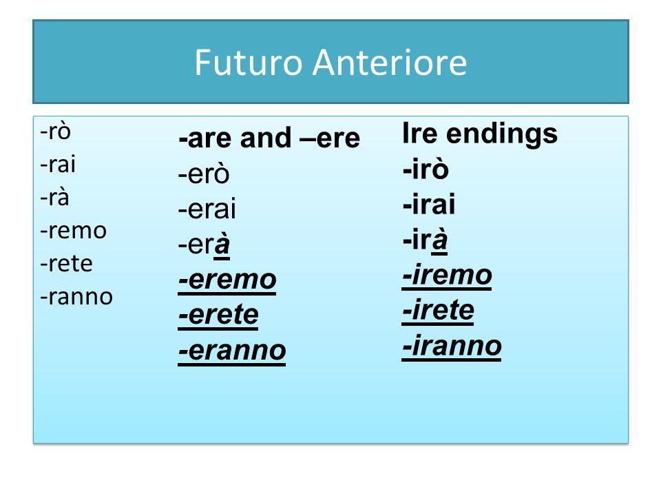 Futuro Anteriore -rò -rai -rà -remo -rete -ranno -rò -rai -rà -remo -rete -ranno -are and –ere -erò -erai -erà -eremo -erete -eranno Ire endings -irò