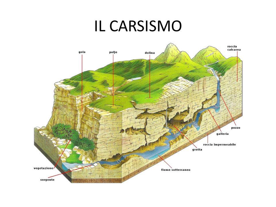 E un fenomeno di erosione e di modellamento del paesaggio.