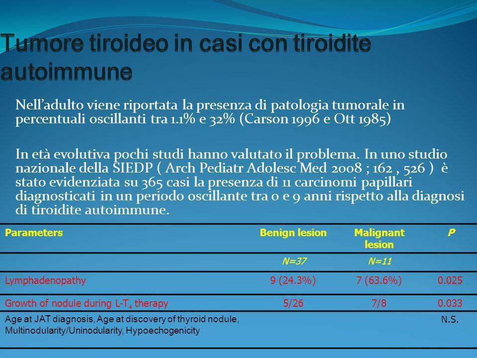 Nelladulto viene riportata la presenza di patologia tumorale in percentuali oscillanti tra 1.1% e 32% (Carson 1996 e Ott 1985) In età evolutiva pochi