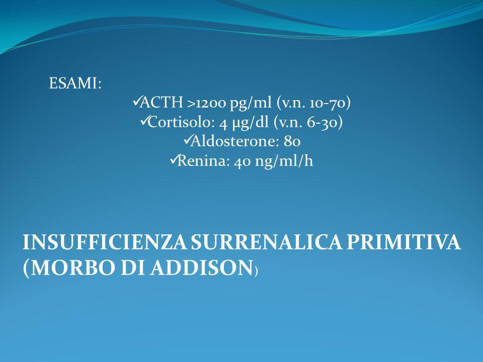 ESAMI: ACTH >1200 pg/ml (v.n. 10-70) Cortisolo: 4 μg/dl (v.n. 6-30) Aldosterone: 80 Renina: 40 ng/ml/h INSUFFICIENZA SURRENALICA PRIMITIVA (MORBO DI A