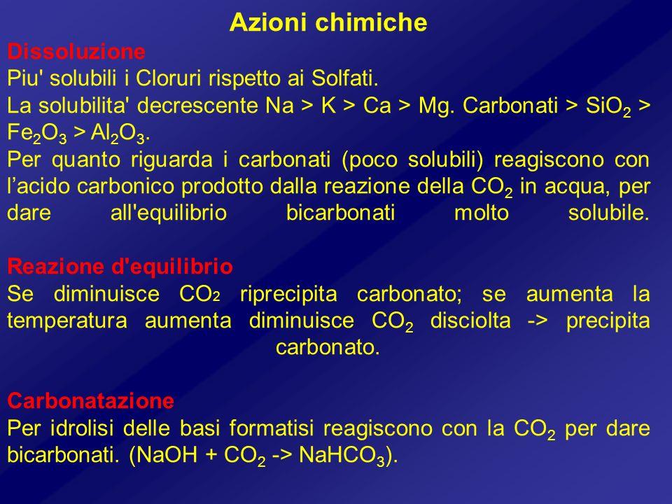 Azioni chimiche Dissoluzione Piu' solubili i Cloruri rispetto ai Solfati. La solubilita' decrescente Na > K > Ca > Mg. Carbonati > SiO 2 > Fe 2 O 3 >