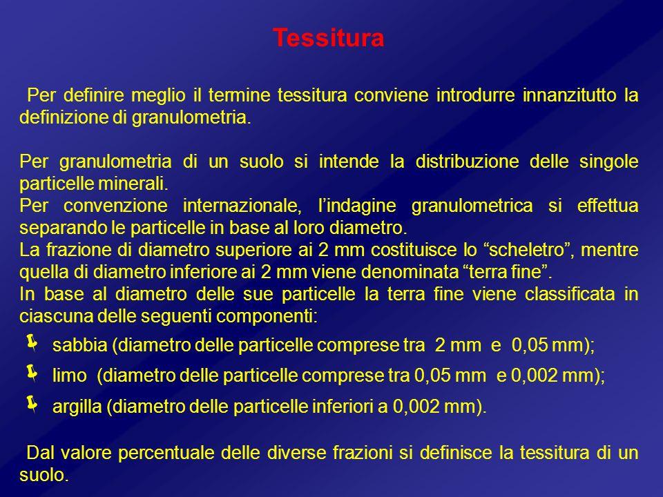 Tessitura Per definire meglio il termine tessitura conviene introdurre innanzitutto la definizione di granulometria. Per granulometria di un suolo si