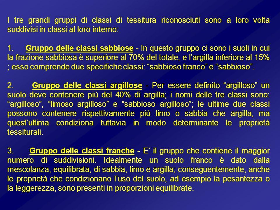 I tre grandi gruppi di classi di tessitura riconosciuti sono a loro volta suddivisi in classi al loro interno: 1. Gruppo delle classi sabbiose - In qu