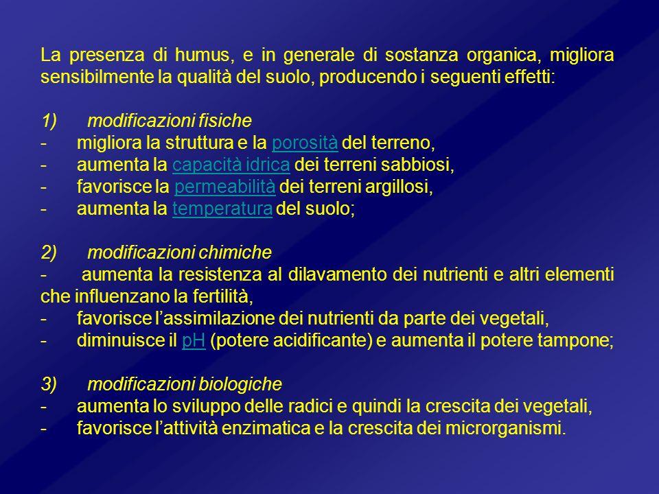 La presenza di humus, e in generale di sostanza organica, migliora sensibilmente la qualità del suolo, producendo i seguenti effetti: 1) modificazioni