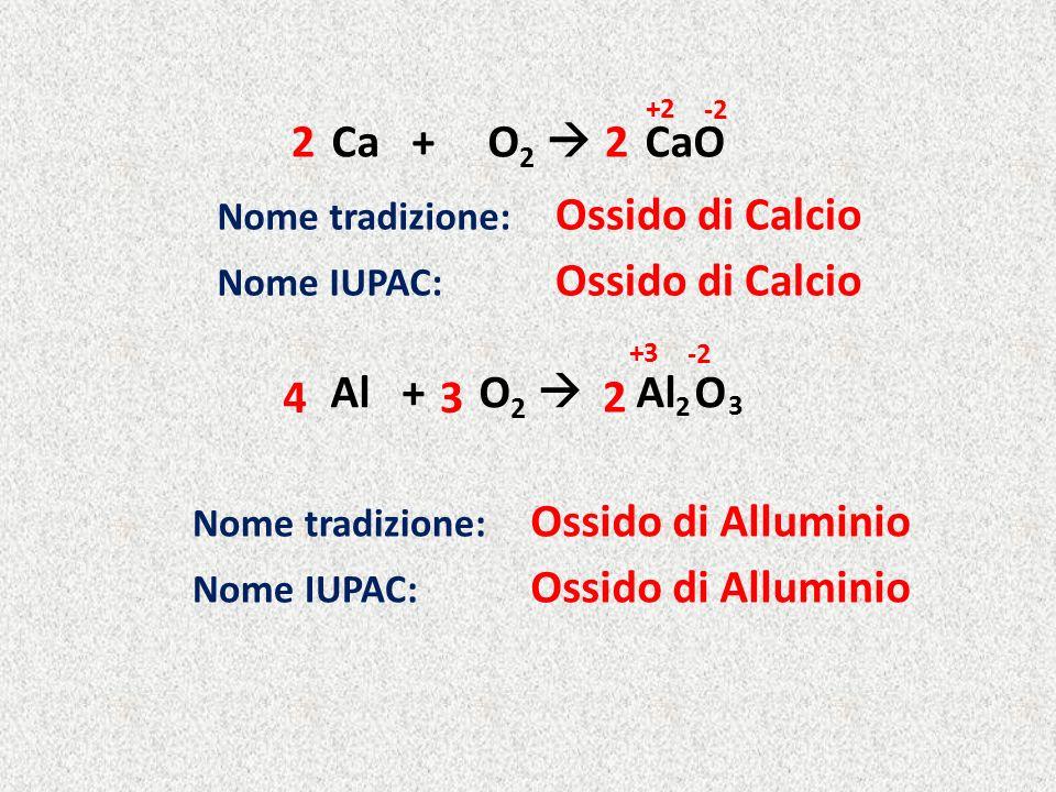 Al + O 2 Al O 22 2 34 Ca + O 2 CaO Ossido di Calcio Nome tradizione: Ossido di Calcio Nome IUPAC: Ossido di Alluminio Nome tradizione: Ossido di Allum