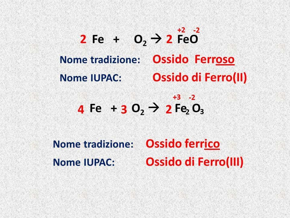 Ossido di ferro formula