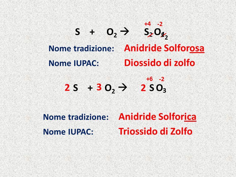 S + O 2 S O 2 2 Anidride Solforosa Nome tradizione: Diossido di zolfo Nome IUPAC: Anidride Solforica Nome tradizione: Triossido di Zolfo Nome IUPAC: +