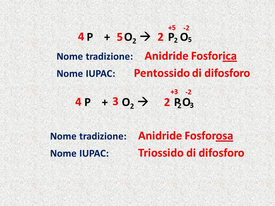 P + O 2 P O 2 4 Anidride Fosforica Nome tradizione: Pentossido di difosforo Nome IUPAC: Anidride Fosforosa Nome tradizione: Triossido di difosforo Nom